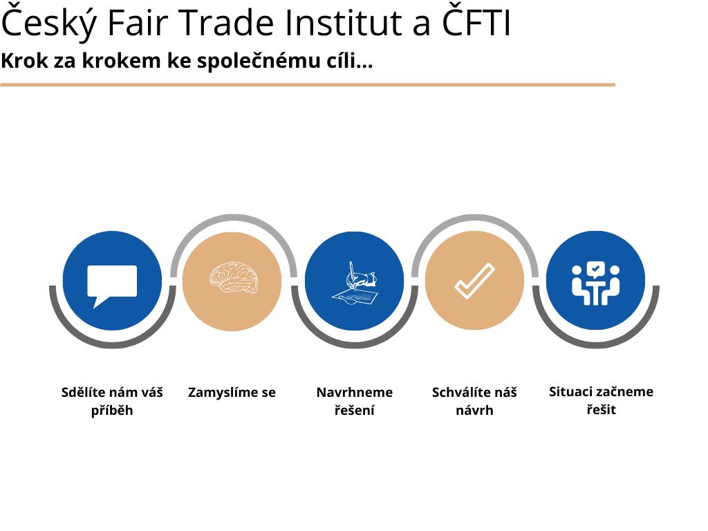 Český Fair Trade Institut